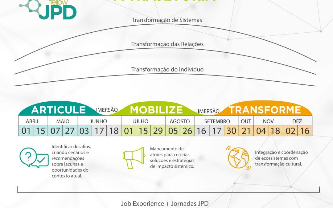 Conheça os ciclos do JPD Fellow